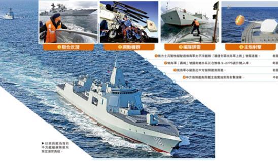 首次出国参演!中国万吨大驱现身中俄海上联合军演